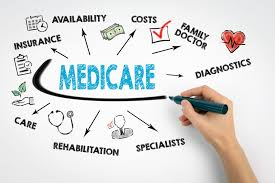 Facts About Medicare